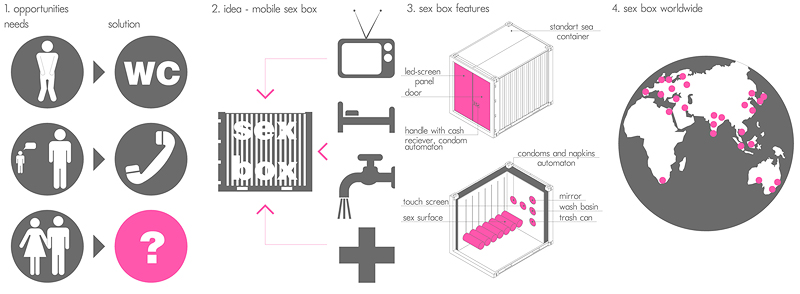 ���� ���� sex box zaarchitects